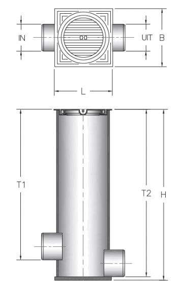 Ondergrondse inspectieput kunstof pe